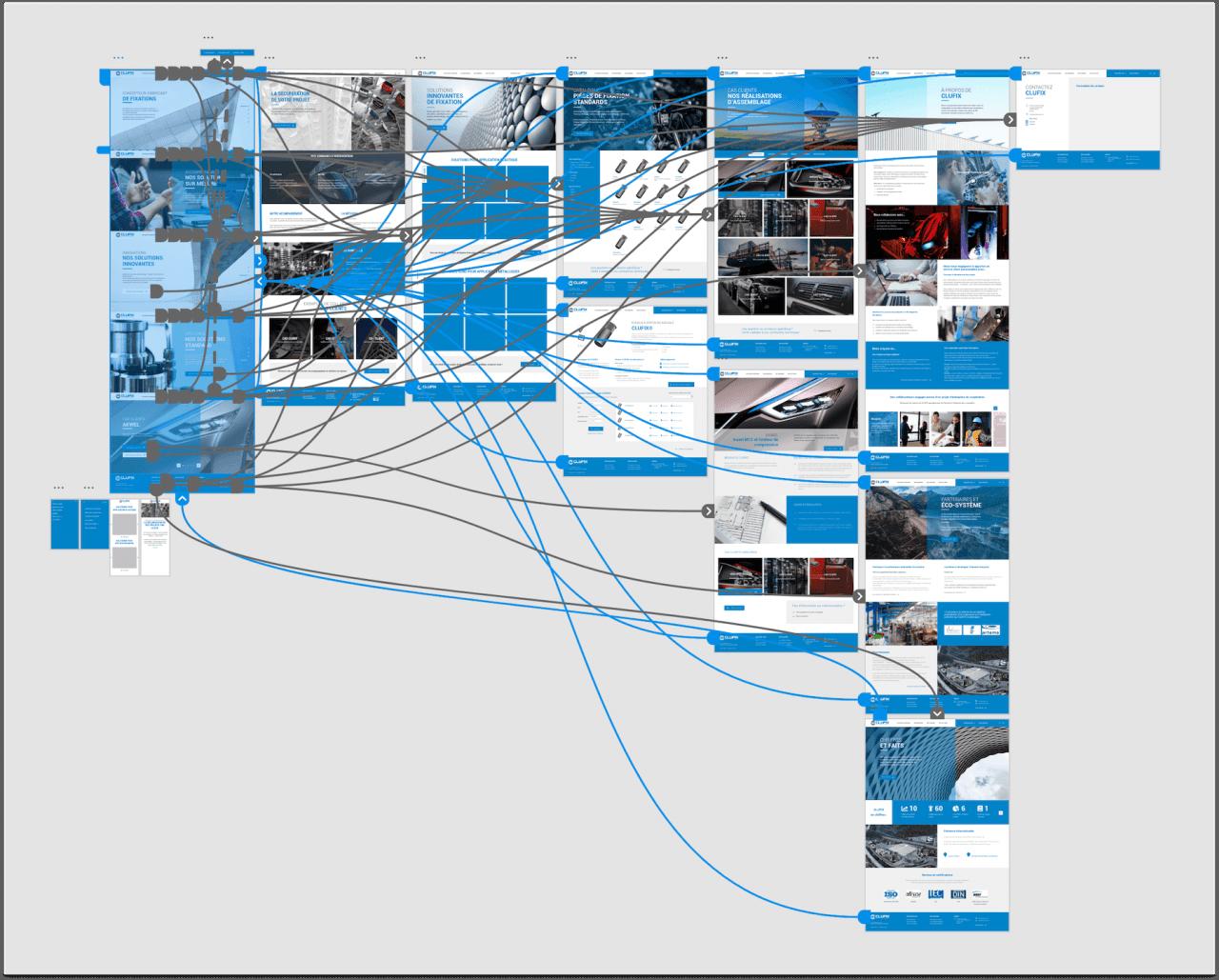 Prototypage maquettes interactives pour création de site web