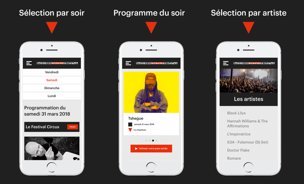 Optimisation de la navigation mobile pour site Internet