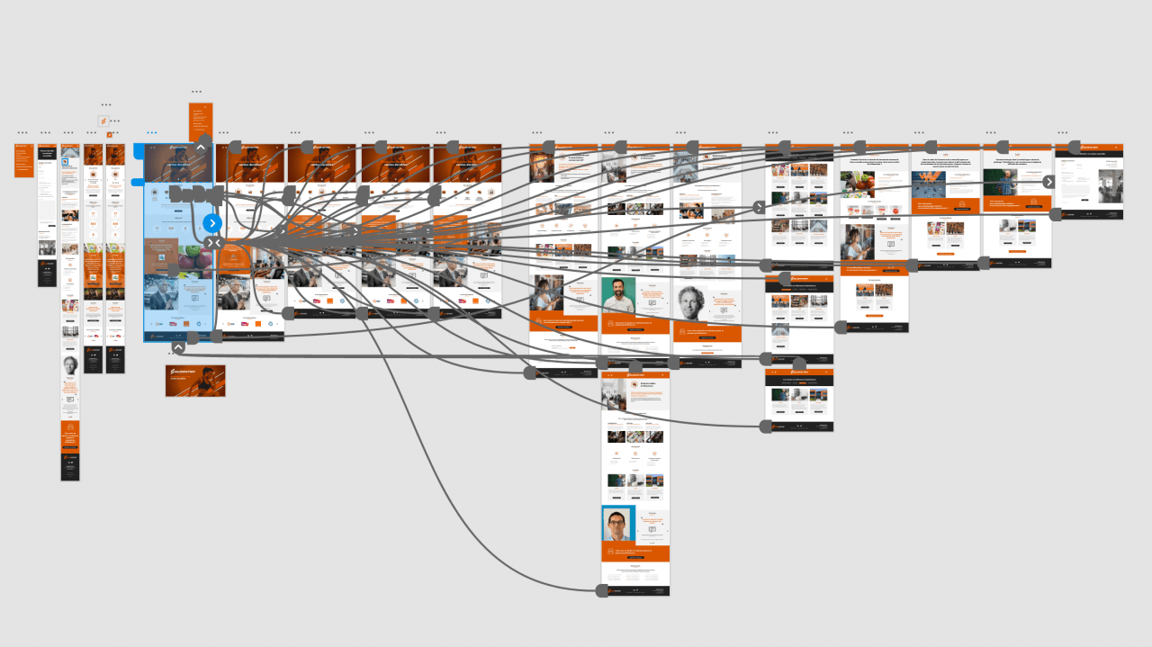 Parocurs utilisateurs site Web avec adobe XD